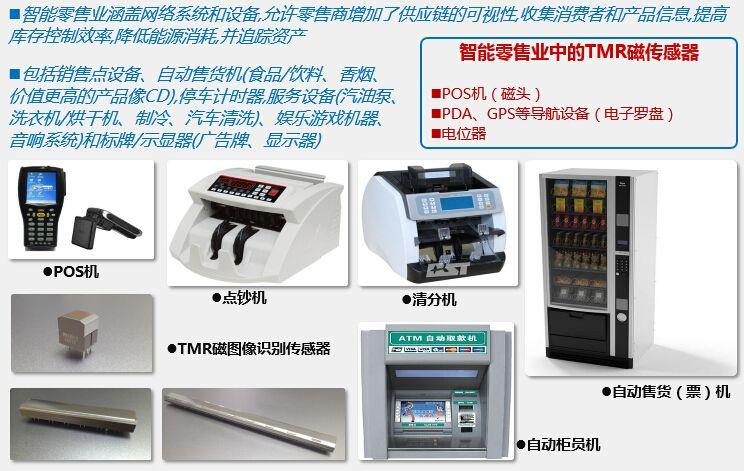 tmr磁龙8娱乐电脑版在智能零售业中的应用