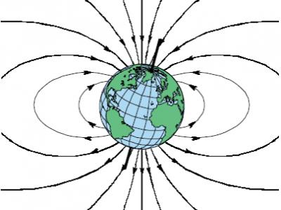 三轴高精度电子罗盘