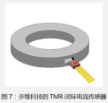 图7:多维科技的tmr闭环电流龙8娱乐电脑版