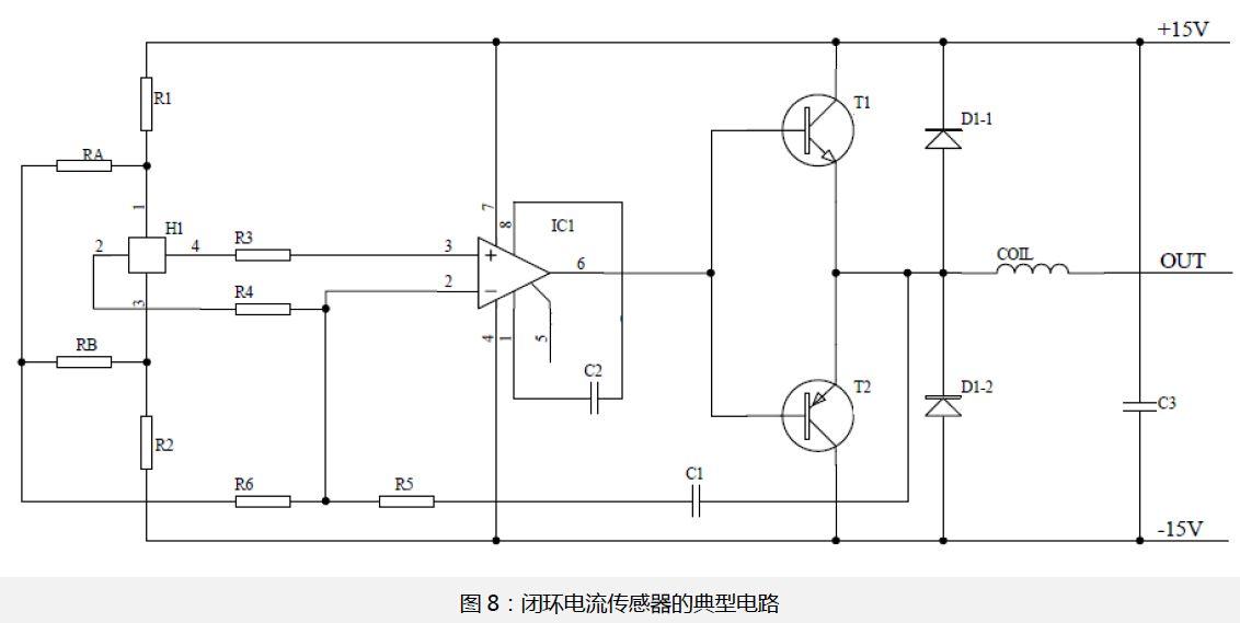 图8:闭环电流龙8娱乐电脑版的典型电路
