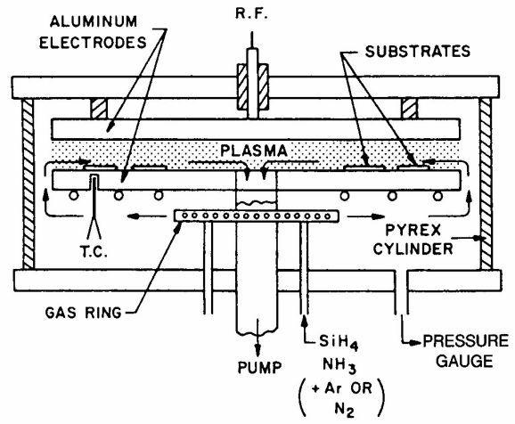 集成电路制造过程简介